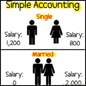 accounting_naimisissa